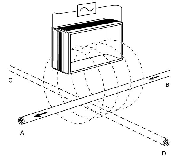 Coil Piping Diagrams