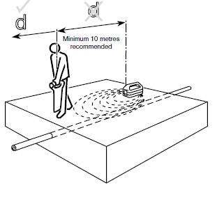 10m distance illustration