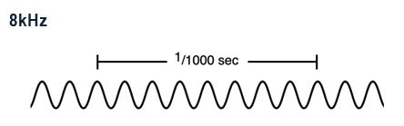 8kHz active signal.png