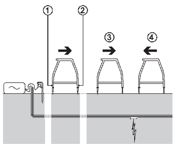 cable sheath fault finding.png