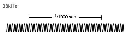 33kHz active signal.png