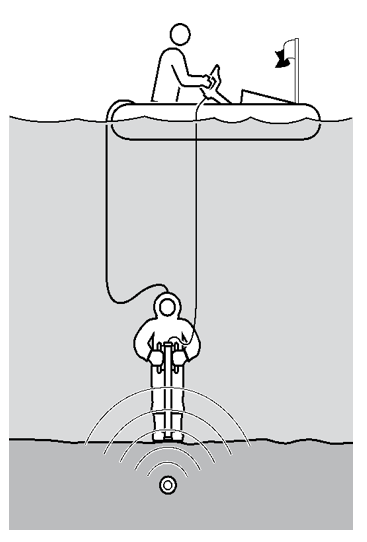 submersible antenna.png