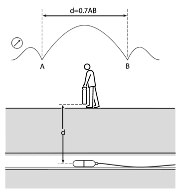 calculating sonde depth.png