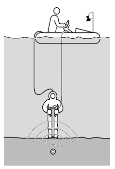 using a submersible antenna.png